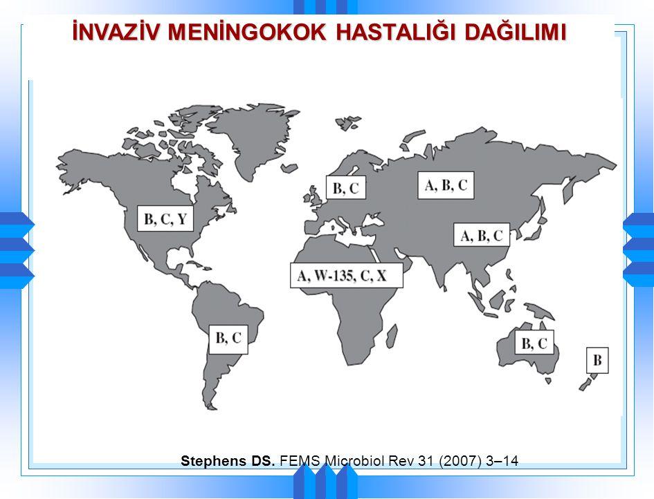 İNVAZİV MENİNGOKOK HASTALIĞI DAĞILIMI Stephens DS. FEMS Microbiol Rev 31 (2007) 3–14