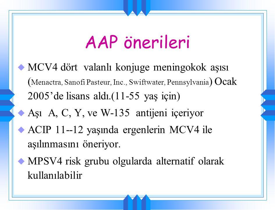 AAP önerileri u MCV4 dört valanlı konjuge meningokok aşısı ( Menactra, Sanofi Pasteur, Inc., Swiftwater, Pennsylvania ) Ocak 2005'de lisans aldı.(11-5