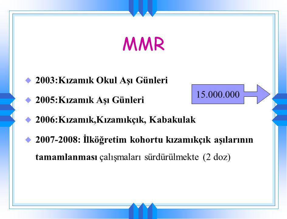 MMR u 2003:Kızamık Okul Aşı Günleri u 2005:Kızamık Aşı Günleri u 2006:Kızamık,Kızamıkçık, Kabakulak u 2007-2008: İlköğretim kohortu kızamıkçık aşıları