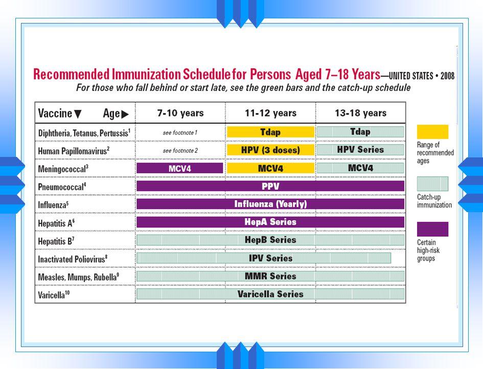 Ergen ve erişkinlerde komplikasyonlar  Ciddi komplikasyon (%16) ergen ve erişkin (%28)  Pnomoni % 2 30 yaş hasta  Hastaneye yatış oranları ergenlerde ve erişkinlerde % 1.4 ve % 3.5  Hastaneye yatış süreleri de uzun De Serres et al.