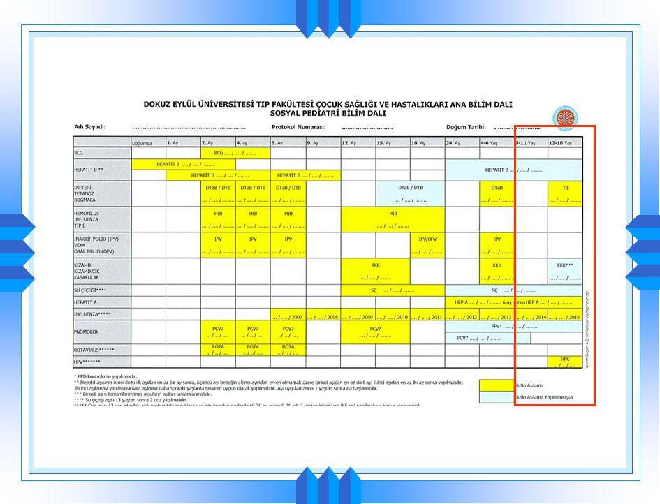 Meningokok aşıları( 2007) Polisakkarid aşıMenomune A/CMenomune A/C/Y/W135 Mengivac A+C Mencevax ACWY Vax Mencevax AC Vax Trivalent ACW vaccine Alt grupA, CA, C, Y, W 135 A, CA, C, Y, W 135 A, CA, C and W 135 CompanySanofi-PasteurGlaxoSmithKline Konjuguge aşılarMeningitecMenjugateNeisVac-C Serogroup Cconjugated to CRM 197 conjugated to tetanus toxoid CompanyWyethNovartisBaxter Konjuge aşılarMenactraDTPwHB/Hib MenACin developmentMenveo Alt grupA, C, Y, W 135 A, C + TetanusAA, C, W 135, Y CompanySanofi-PasteurGlaxoSmithKlineMVANovartis Dış zar vezikül grup B Men B VacMeNZBVA-Mengoc-BC Norwegian strainNew Zealand strainCuban strain in combi with Men C PS