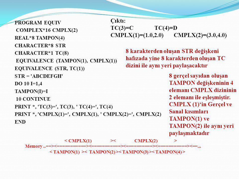 PROGRAM EQUIV COMPLEX*16 CMPLX(2) REAL*8 TAMPON(4) CHARACTER*8 STR CHARACTER*1 TC(8) EQUIVALENCE (TAMPON(1), CMPLX(1)) EQUIVALENCE (STR, TC(1)) STR =