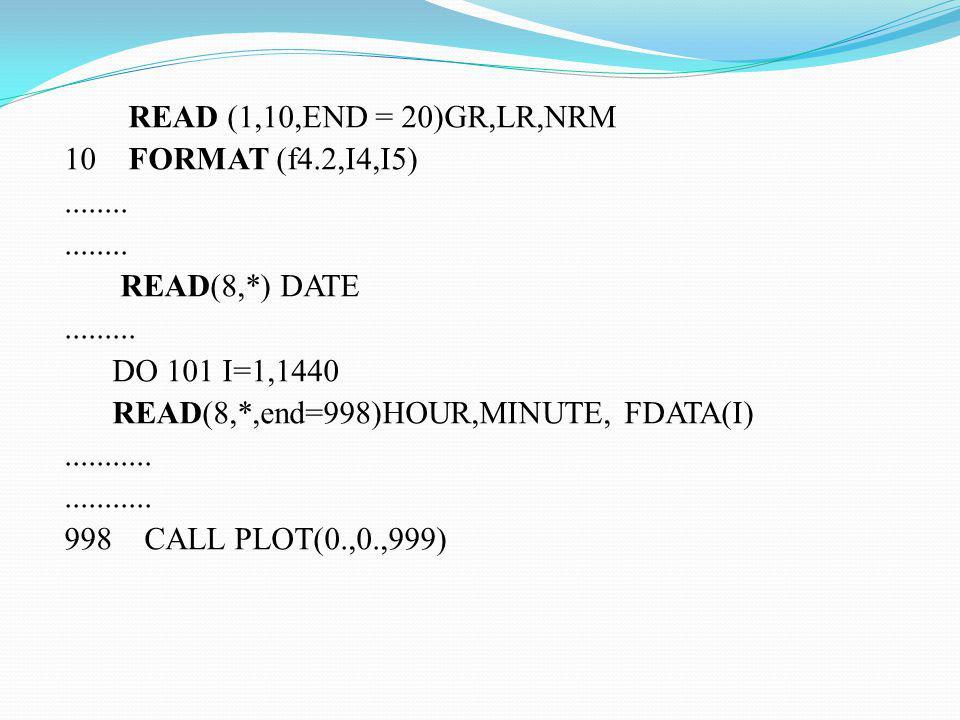 READ (1,10,END = 20)GR,LR,NRM 10 FORMAT (f4.2,I4,I5)........ READ(8,*) DATE......... DO 101 I=1,1440 READ(8,*,end=998)HOUR,MINUTE, FDATA(I)...........