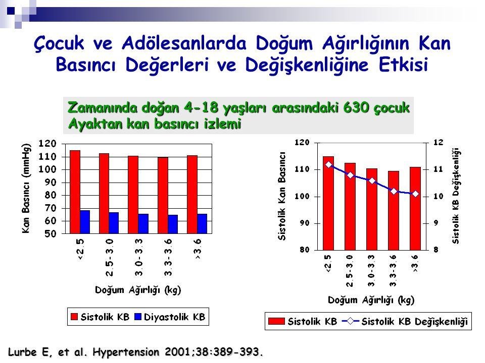 Lurbe E, et al. Hypertension 2001;38:389-393. Zamanında doğan 4-18 yaşları arasındaki 630 çocuk Ayaktan kan basıncı izlemi Çocuk ve Adölesanlarda Doğu