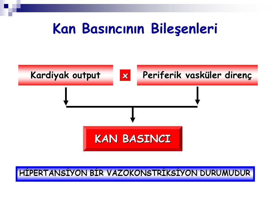 NORMALRATHİPERÜRİSEMİKRATESANSİYELHİPERTANSİYON Mazzali M, et al.