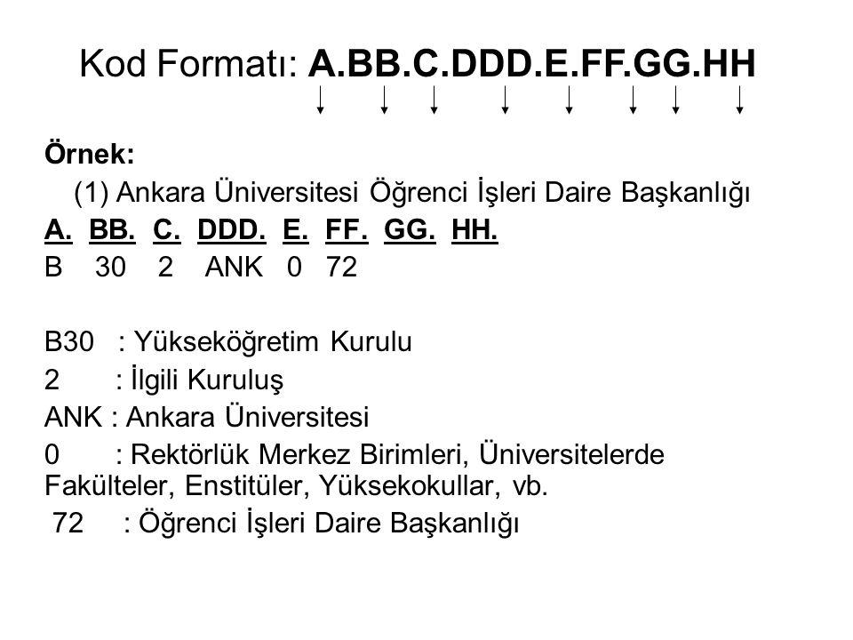 Örnek: (1) Ankara Üniversitesi Öğrenci İşleri Daire Başkanlığı A. BB. C. DDD. E. FF. GG. HH. B 30 2 ANK 0 72 B30 : Yükseköğretim Kurulu 2 : İlgili Kur