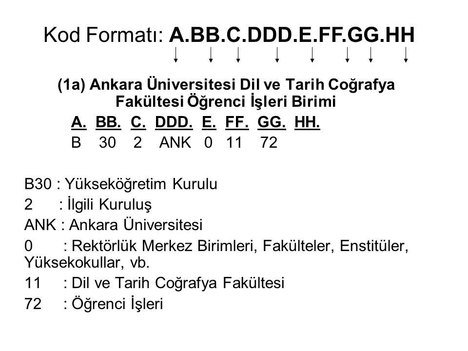(1a) Ankara Üniversitesi Dil ve Tarih Coğrafya Fakültesi Öğrenci İşleri Birimi A. BB. C. DDD. E. FF. GG. HH. B 30 2 ANK 0 11 72 B30 : Yükseköğretim Ku