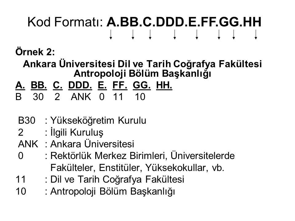 Örnek 2: Ankara Üniversitesi Dil ve Tarih Coğrafya Fakültesi Antropoloji Bölüm Başkanlığı A. BB. C. DDD. E. FF. GG. HH. B 30 2 ANK 0 11 10 B30 : Yükse