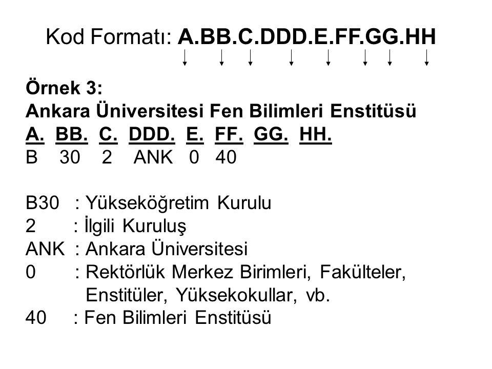 Örnek 3: Ankara Üniversitesi Fen Bilimleri Enstitüsü A. BB. C. DDD. E. FF. GG. HH. B 30 2 ANK 0 40 B30 : Yükseköğretim Kurulu 2 : İlgili Kuruluş ANK :