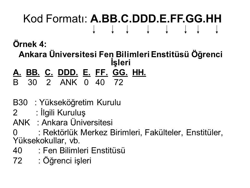Örnek 4: Ankara Üniversitesi Fen Bilimleri Enstitüsü Öğrenci İşleri A. BB. C. DDD. E. FF. GG. HH. B 30 2 ANK 0 40 72 B30 : Yükseköğretim Kurulu 2 : İl