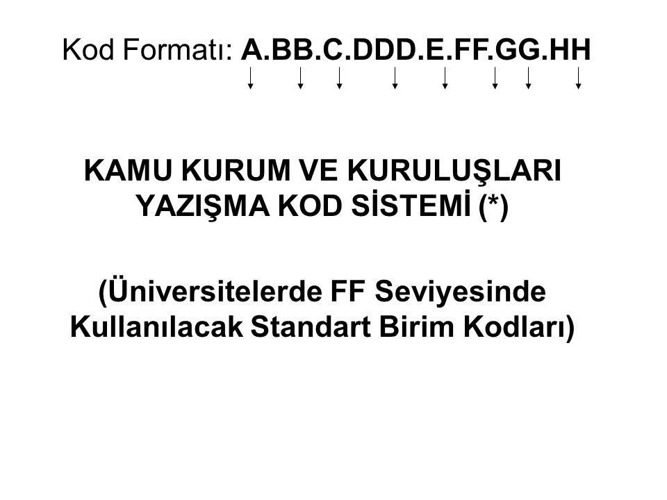KAMU KURUM VE KURULUŞLARI YAZIŞMA KOD SİSTEMİ (*) (Üniversitelerde FF Seviyesinde Kullanılacak Standart Birim Kodları) Kod Formatı: A.BB.C.DDD.E.FF.GG