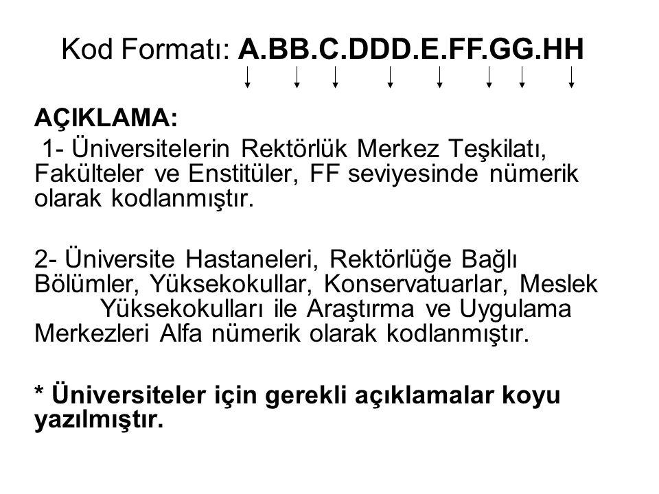 AÇIKLAMA: 1- Üniversitelerin Rektörlük Merkez Teşkilatı, Fakülteler ve Enstitüler, FF seviyesinde nümerik olarak kodlanmıştır. 2- Üniversite Hastanele