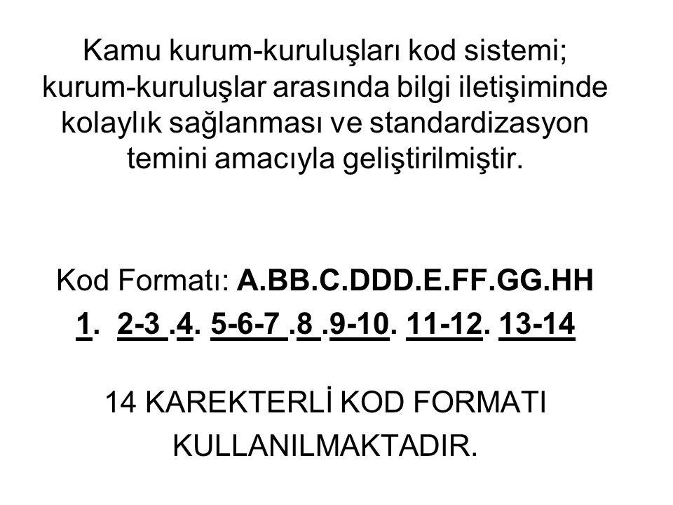 A: Alfabetik 1 karakter A Yasama organları, B Yürütme organları, C Yargı organları, Not: D Özel Kuruluşlar ve Dernekler Kod Formatı: A.BB.C.DDD.E.FF.GG.HH