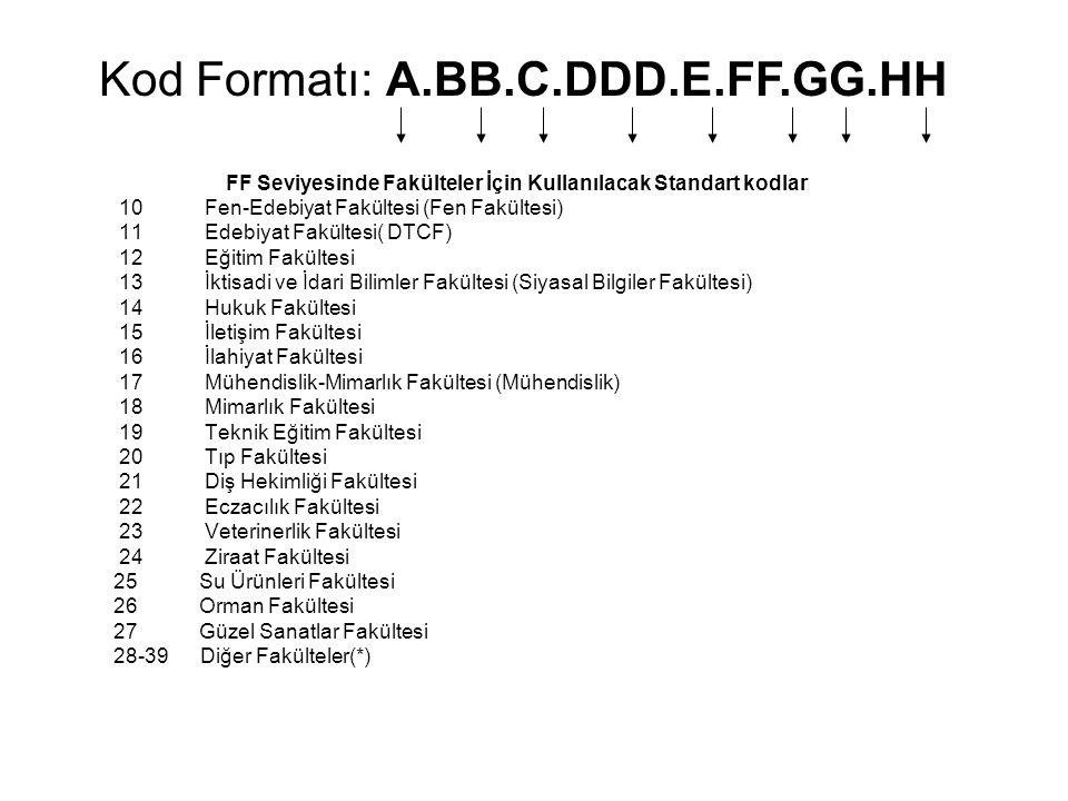 FF Seviyesinde Fakülteler İçin Kullanılacak Standart kodlar 10 Fen-Edebiyat Fakültesi (Fen Fakültesi) 11 Edebiyat Fakültesi( DTCF) 12 Eğitim Fakültesi