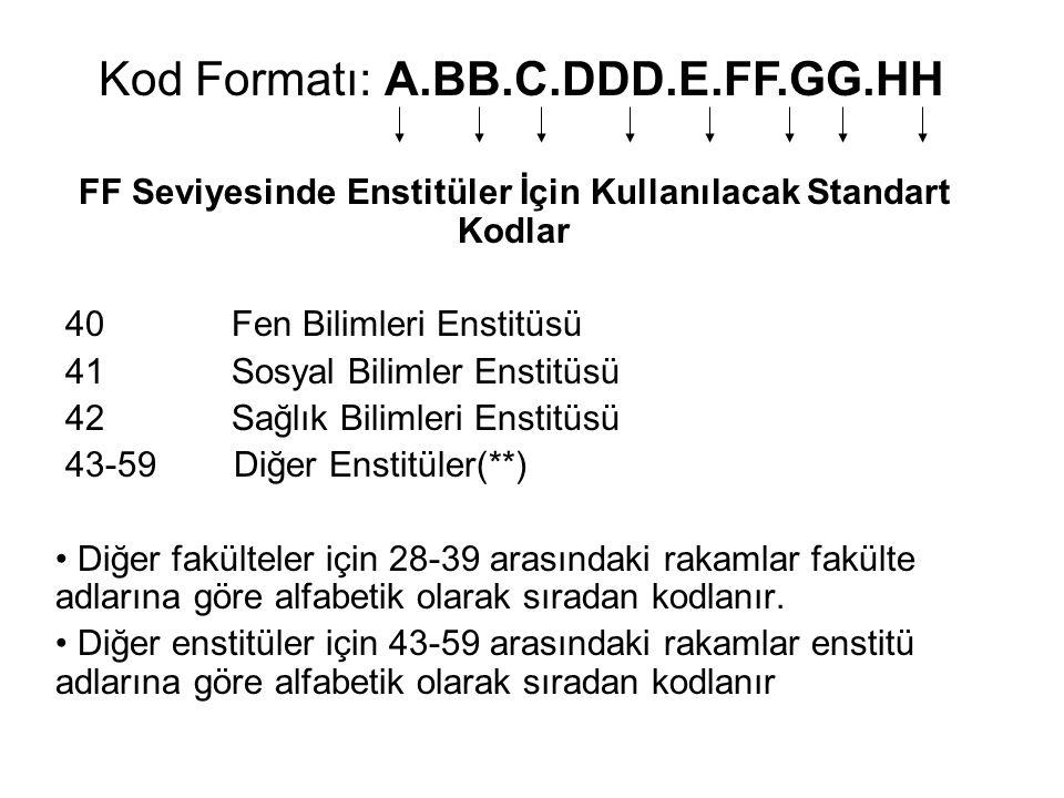 FF Seviyesinde Enstitüler İçin Kullanılacak Standart Kodlar 40 Fen Bilimleri Enstitüsü 41 Sosyal Bilimler Enstitüsü 42 Sağlık Bilimleri Enstitüsü 43-5