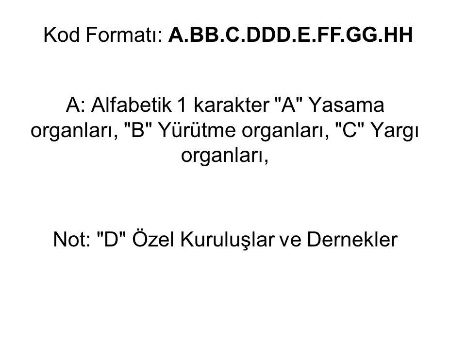 A: Alfabetik 1 karakter