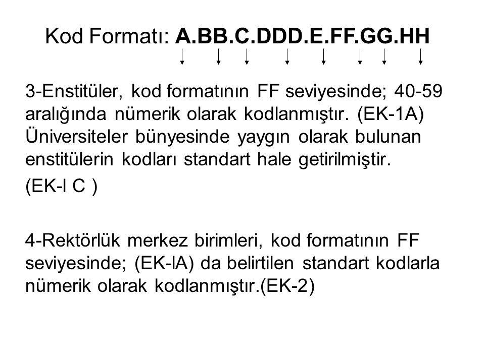 3-Enstitüler, kod formatının FF seviyesinde; 40-59 aralığında nümerik olarak kodlanmıştır. (EK-1A) Üniversiteler bünyesinde yaygın olarak bulunan enst