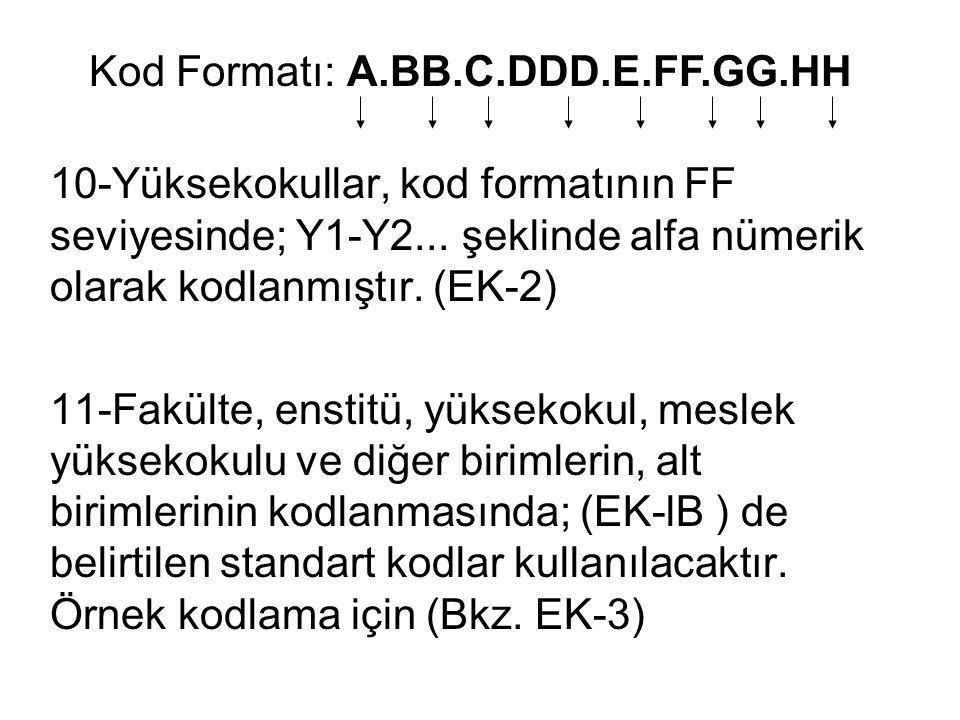 10-Yüksekokullar, kod formatının FF seviyesinde; Y1-Y2... şeklinde alfa nümerik olarak kodlanmıştır. (EK-2) 11-Fakülte, enstitü, yüksekokul, meslek yü