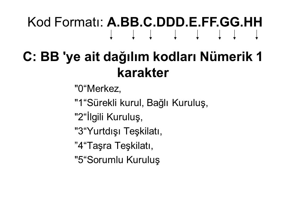 E: DDD ait dağılım kodları nümerik bir karakter E= 0 ise birim kodu, (Üniversitelerde; Fakülteler 10-39, Enstitüler 40-59, Rektörlük Merkez Birimleri.1991/17 sayılı Başbakanlık Genelgesi nin ekinde bulunan standart kodlar (aşağıda belirtilen) Rektörlüğe Bağlı Bölümler R1-R2..., Üniversite Hastaneleri H1-H2..., Yüksekokullar Y1-Y2...YA-YZ, Konservatuarlar K1-K2..., Meslek Yüksekokulları M1-M9...MA- MZ, Araştırma ve Uygulama Merkezleri A1- A9...AA-AZ, UA-UZ.