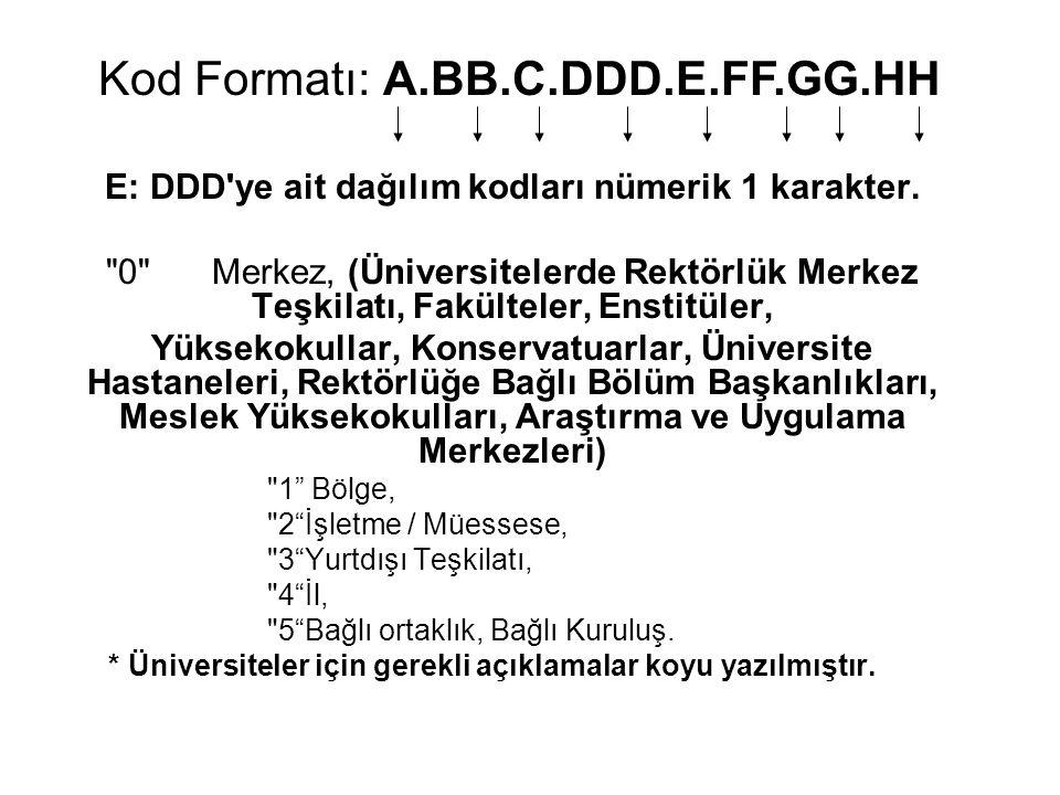 FF: Alfanümerik 2 karakter E = 0 ise, Birim Kodu (Üniversitelerde; Fakülteler 10- 39, Enstitüler 40-59, Rektörlük Merkez Birimleri 1991/17 sayılı Başbakanlık Genelgesi nin ekinde bulunan standart kodlar (EK- 1A), Rektörlüğe Bağlı Bölümler R1-R2..., Üniversite Hastaneleri H1-H2..., Yüksekokullar Y1-Y2...YA-YZ, Konservatuarlar K1-K2..., Meslek Yüksekokulları M1-M9...MA-MZ, Araştırma ve Uygulama Merkezleri A1-A9...AA-AZ, UA-UZ.