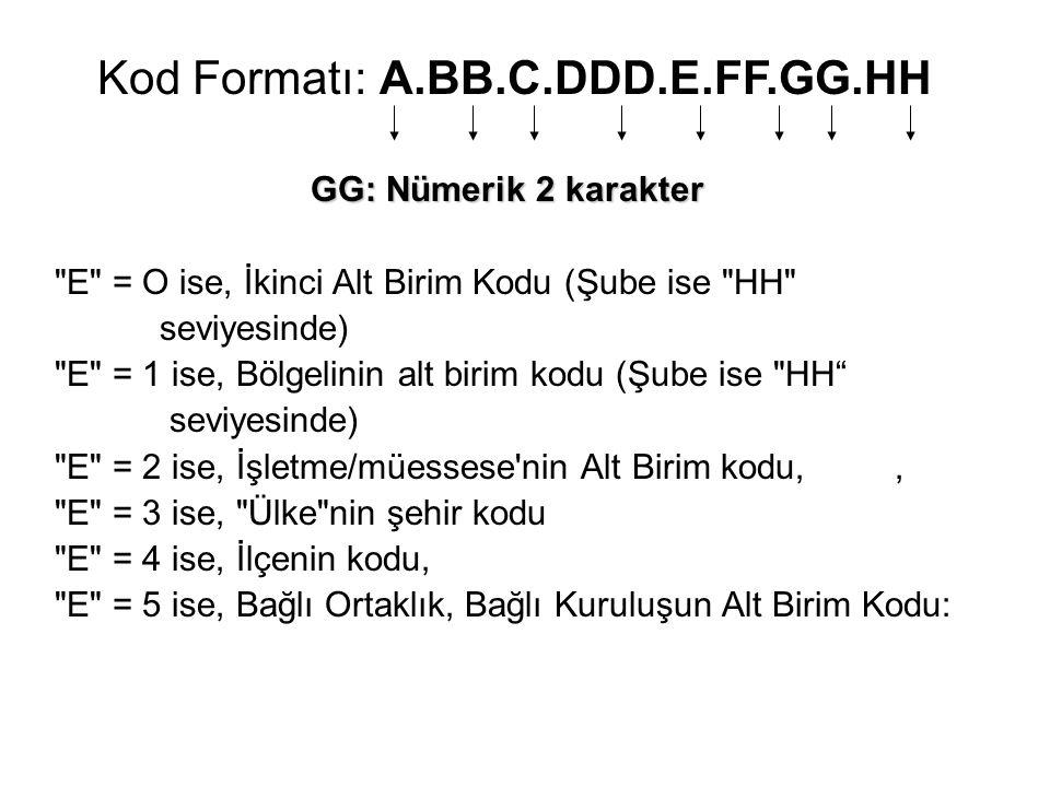 Örnek: (1) Ankara Üniversitesi Öğrenci İşleri Daire Başkanlığı A.