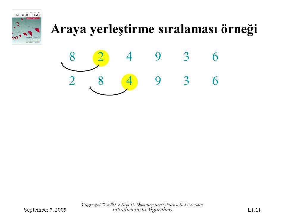 Araya yerleştirme sıralaması örneği 824936284936824936284936 Copyright © 2001-5 Erik D. Demaine and Charles E. Leiserson Introduction to Algorithms Se