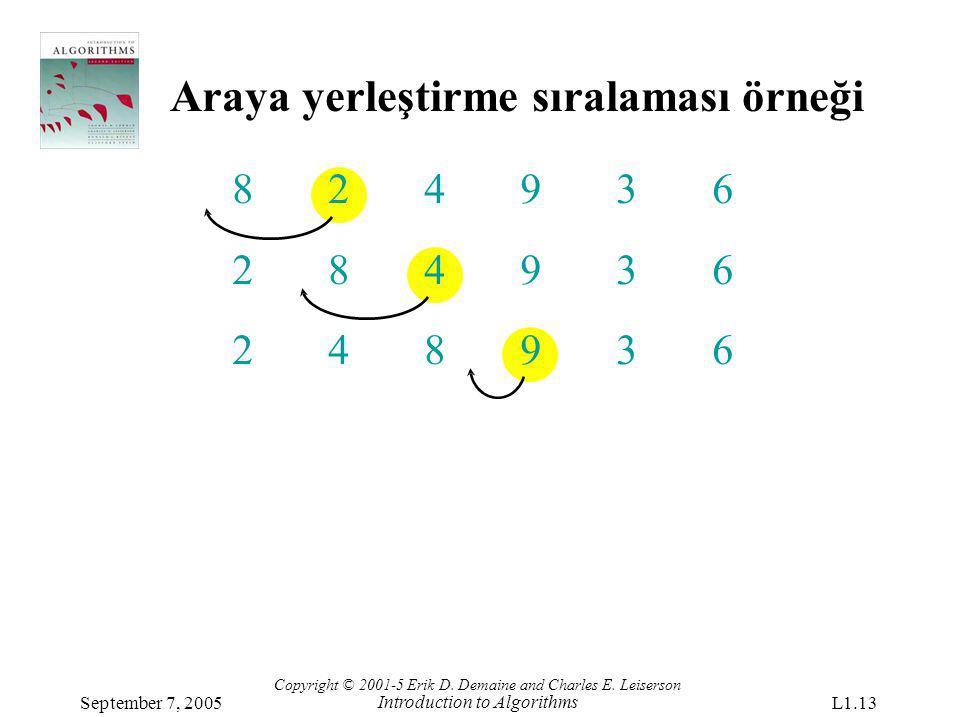 Araya yerleştirme sıralaması örneği 824936284936248936824936284936248936 Copyright © 2001-5 Erik D. Demaine and Charles E. Leiserson Introduction to A