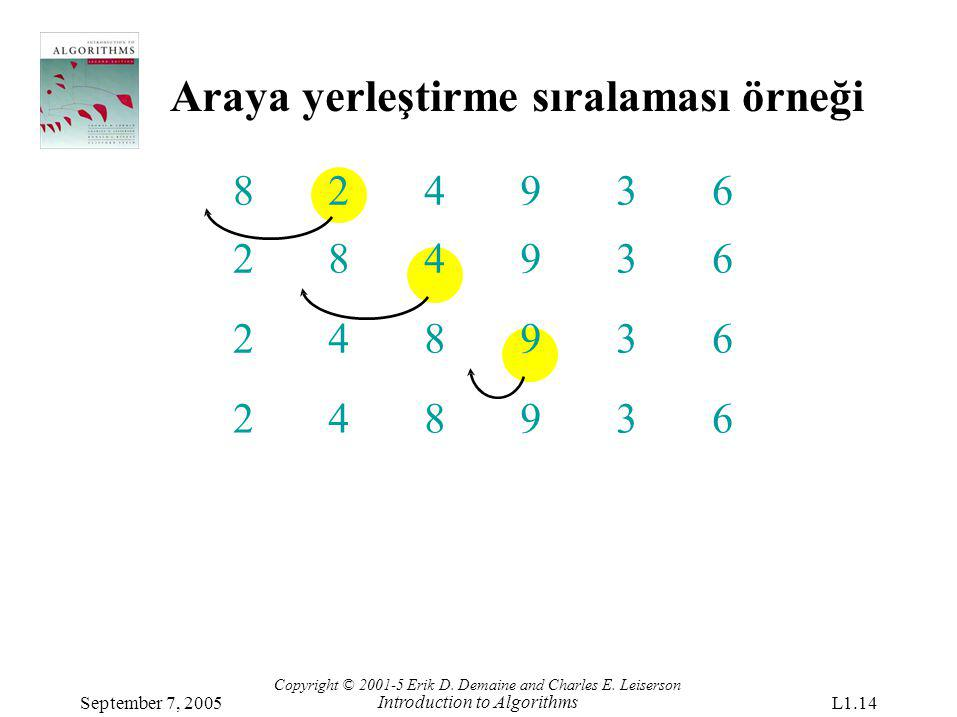 Araya yerleştirme sıralaması örneği Copyright © 2001-5 Erik D. Demaine and Charles E. Leiserson Introduction to Algorithms September 7, 2005L1.14 8249