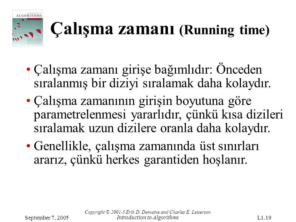 Çalışma zamanı (Running time) Copyright © 2001-5 Erik D. Demaine and Charles E. Leiserson Introduction to Algorithms September 7, 2005L1.19 Çalışma za