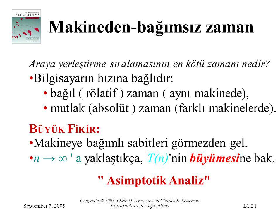 Makineden-bağımsız zaman Copyright © 2001-5 Erik D. Demaine and Charles E. Leiserson Introduction to Algorithms September 7, 2005L1.21 Araya yerleştir