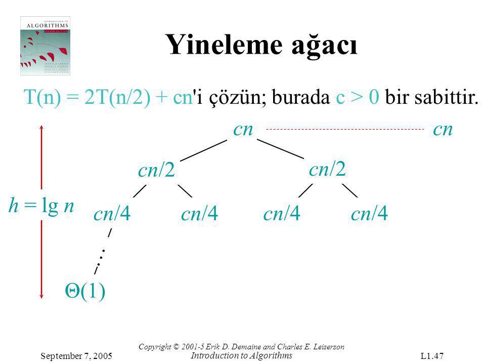Yineleme ağacı cn/4 cn/2 Θ(1) … h = lg nh = lg n T(n) = 2T(n/2) + cn'i çözün; burada c > 0 bir sabittir. cn cn Copyright © 2001-5 Erik D. Demaine and