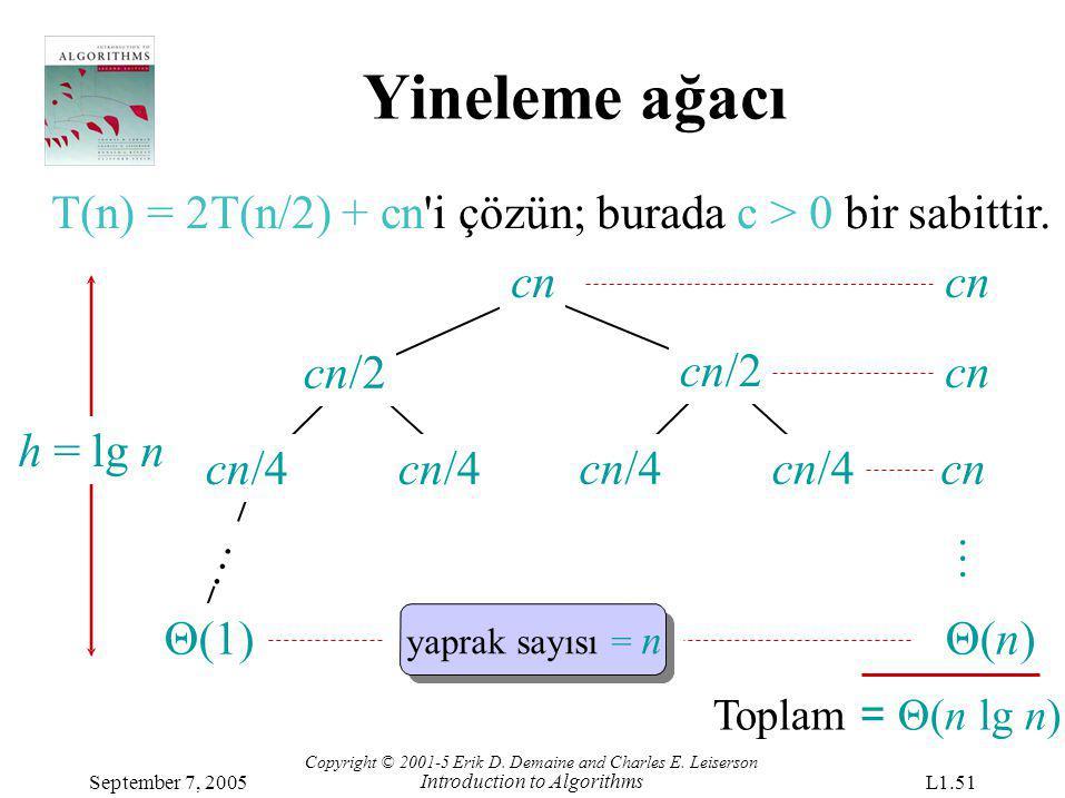 Yineleme ağacı T(n) = 2T(n/2) + cn'i çözün; burada c > 0 bir sabittir. cn/4 cn/2 Θ(1) … h = lg nh = lg n cn cn/2 Θ(n) … Copyright © 2001-5 Erik D. Dem
