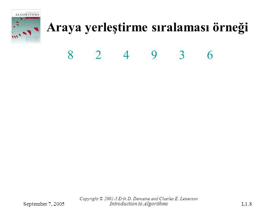 Araya yerleştirme sıralaması örneği Copyright © 2001-5 Erik D. Demaine and Charles E. Leiserson Introduction to Algorithms September 7, 2005L1.8 82493