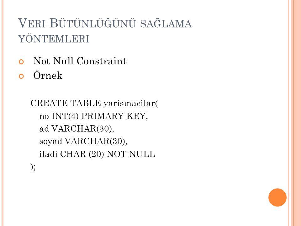 V ERI B ÜTÜNLÜĞÜNÜ SAĞLAMA YÖNTEMLERI Not Null Constraint Örnek CREATE TABLE yarismacilar( no INT(4) PRIMARY KEY, ad VARCHAR(30), soyad VARCHAR(30), i