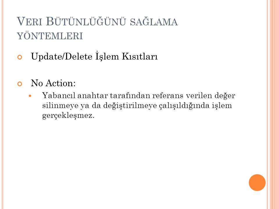 V ERI B ÜTÜNLÜĞÜNÜ SAĞLAMA YÖNTEMLERI Update/Delete İşlem Kısıtları No Action: Yabancıl anahtar tarafından referans verilen değer silinmeye ya da deği