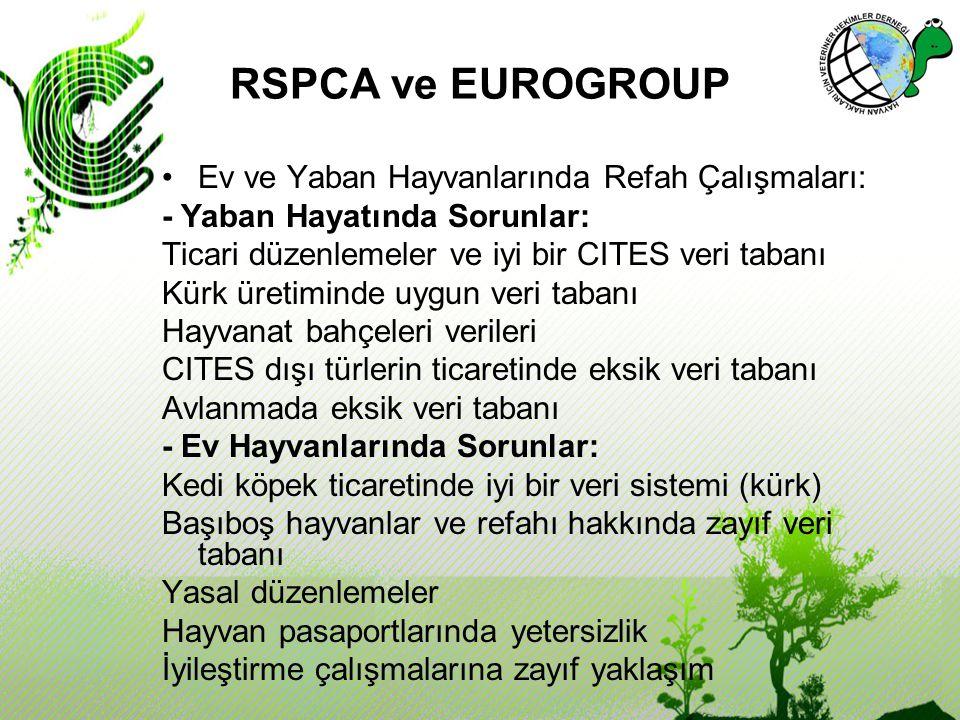 RSPCA ve EUROGROUP Ev ve Yaban Hayvanlarında Refah Çalışmaları: - Yaban Hayatında Sorunlar: Ticari düzenlemeler ve iyi bir CITES veri tabanı Kürk üretiminde uygun veri tabanı Hayvanat bahçeleri verileri CITES dışı türlerin ticaretinde eksik veri tabanı Avlanmada eksik veri tabanı - Ev Hayvanlarında Sorunlar: Kedi köpek ticaretinde iyi bir veri sistemi (kürk) Başıboş hayvanlar ve refahı hakkında zayıf veri tabanı Yasal düzenlemeler Hayvan pasaportlarında yetersizlik İyileştirme çalışmalarına zayıf yaklaşım