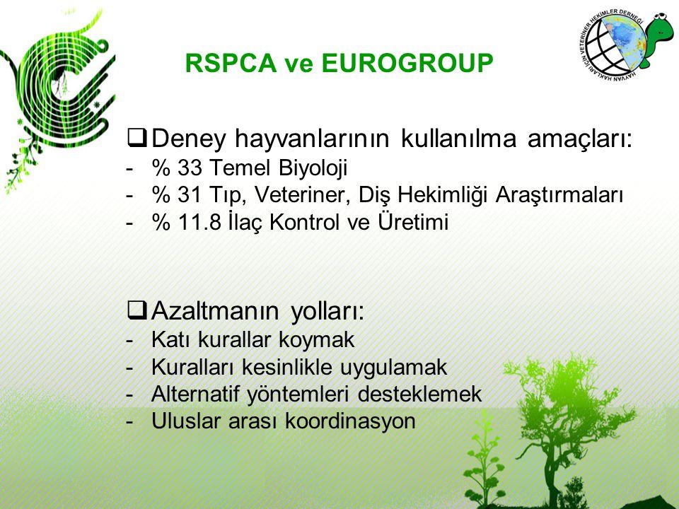 RSPCA ve EUROGROUP  Deney hayvanlarının kullanılma amaçları: -% 33 Temel Biyoloji -% 31 Tıp, Veteriner, Diş Hekimliği Araştırmaları -% 11.8 İlaç Kontrol ve Üretimi  Azaltmanın yolları: -Katı kurallar koymak -Kuralları kesinlikle uygulamak -Alternatif yöntemleri desteklemek -Uluslar arası koordinasyon