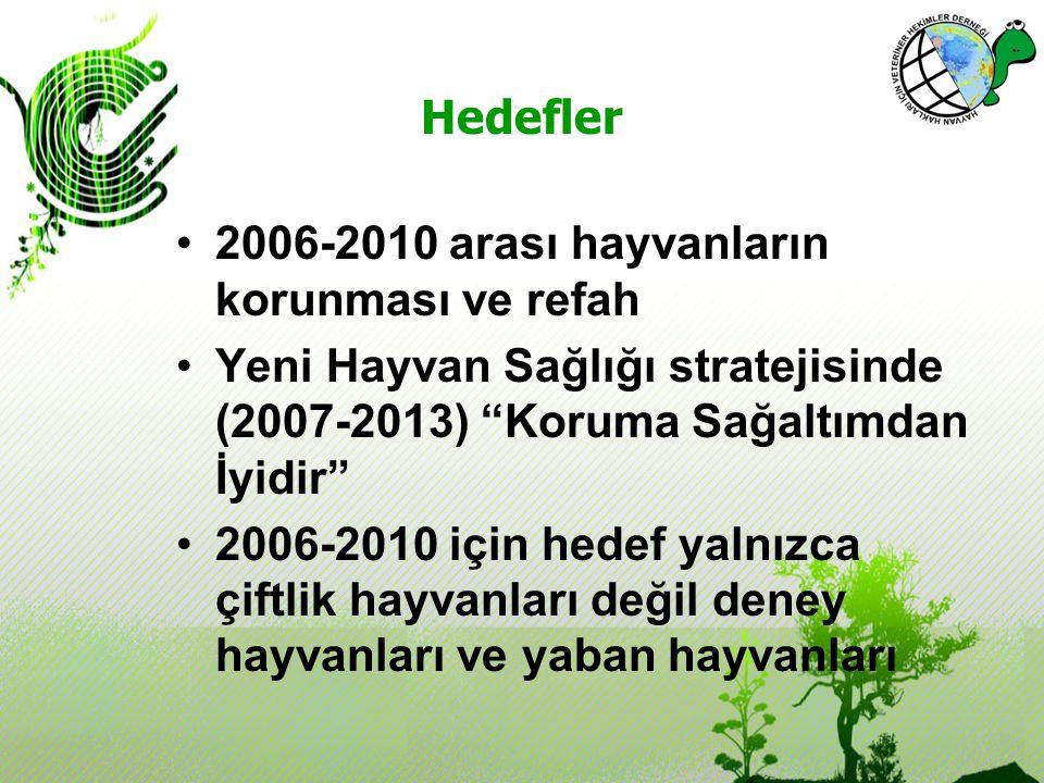 Hedefler 2006-2010 arası hayvanların korunması ve refah Yeni Hayvan Sağlığı stratejisinde (2007-2013) Koruma Sağaltımdan İyidir 2006-2010 için hedef yalnızca çiftlik hayvanları değil deney hayvanları ve yaban hayvanları