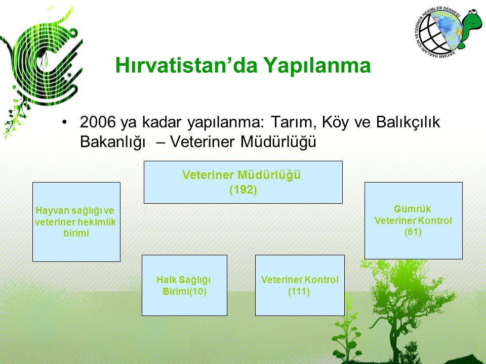 Hırvatistan'da Yapılanma 2006 ya kadar yapılanma: Tarım, Köy ve Balıkçılık Bakanlığı – Veteriner Müdürlüğü Veteriner Müdürlüğü (192) Hayvan sağlığı ve veteriner hekimlik birimi Halk Sağlığı Birimi(10) Gümrük Veteriner Kontrol (61) Veteriner Kontrol (111)