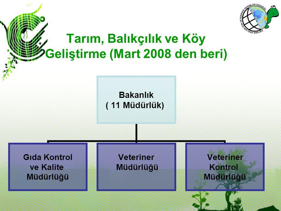 Tarım, Balıkçılık ve Köy Geliştirme (Mart 2008 den beri) Bakanlık ( 11 Müdürlük) Gıda Kontrol ve Kalite Müdürlüğü Veteriner Müdürlüğü Veteriner Kontro