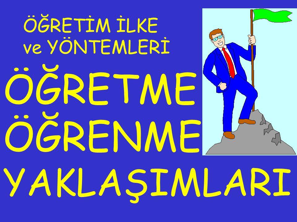 KAVRAM HARİTALARI MODELİ (NOVAK) 1.