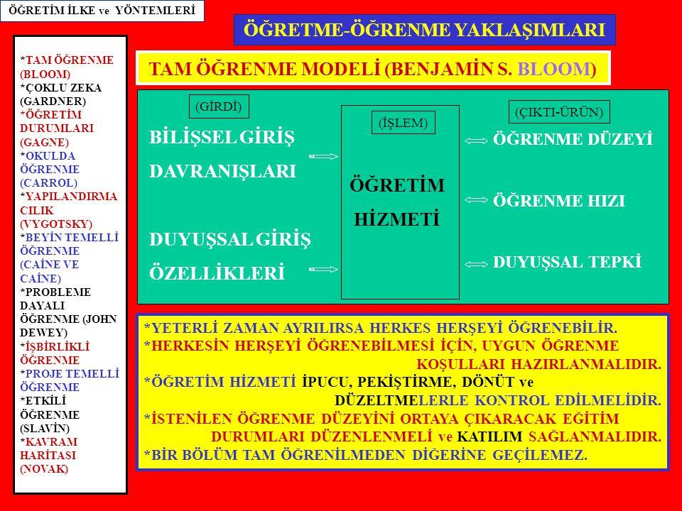 KAVRAM HARİTALARI MODELİ (NOVAK) 2.