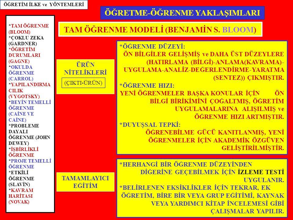 ÖĞRETİM İLKE ve YÖNTEMLERİ ÖĞRETME-ÖĞRENME YAKLAŞIMLARI ÖĞRETİM DURUMLARI MODELİ (GAGNE) 2.