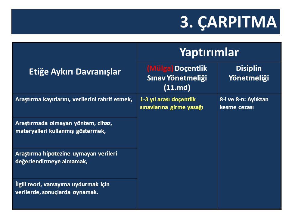 3. ÇARPITMA Etiğe Aykırı Davranışlar Yaptırımlar (Mülga) Doçentlik Sınav Yönetmeliği (11.md) Disiplin Yönetmeliği Araştırma kayıtlarını, verilerini ta