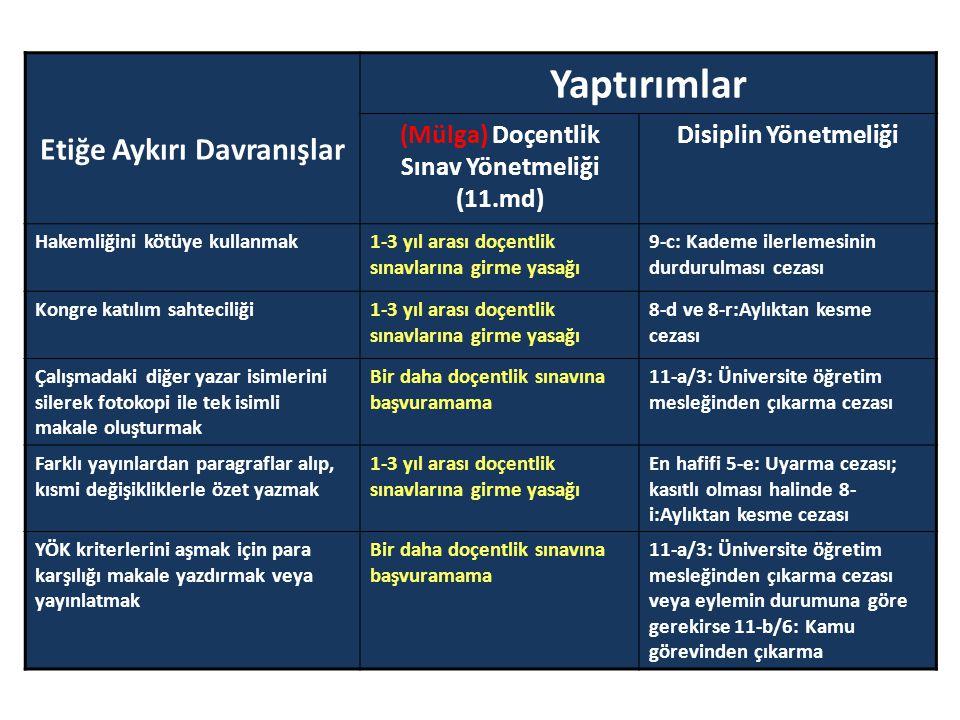 Etiğe Aykırı Davranışlar Yaptırımlar (Mülga) Doçentlik Sınav Yönetmeliği (11.md) Disiplin Yönetmeliği Hakemliğini kötüye kullanmak1-3 yıl arası doçent