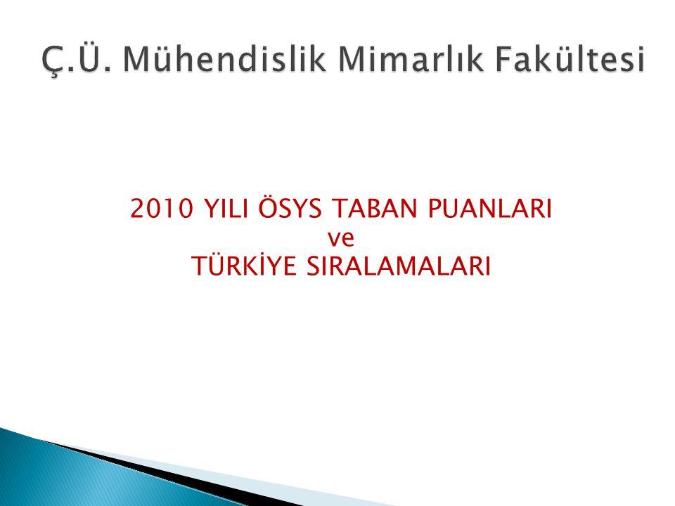 2010 YILI ÖSYS TABAN PUANLARI ve TÜRKİYE SIRALAMALARI Ç.Ü. Mühendislik Mimarlık Fakültesi