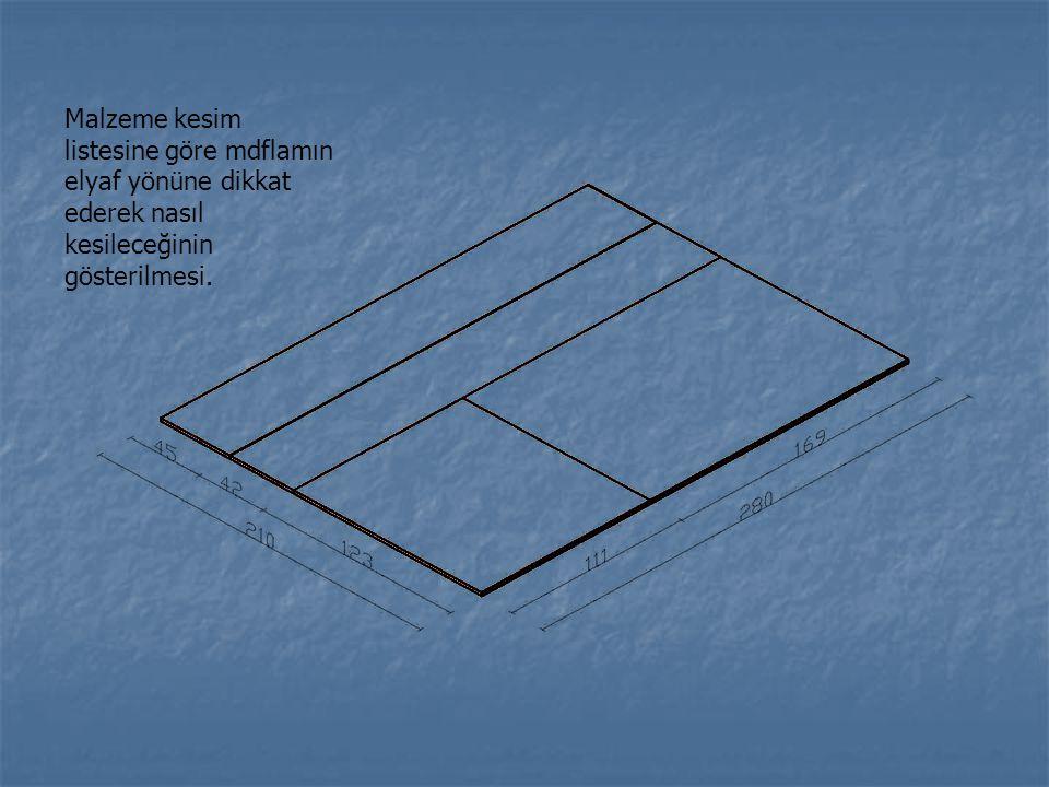 Köşe takozları dolap arka kısmına monte edilir ve çerçeve destek parçasına 20X35 düz vidayla tutturulur.
