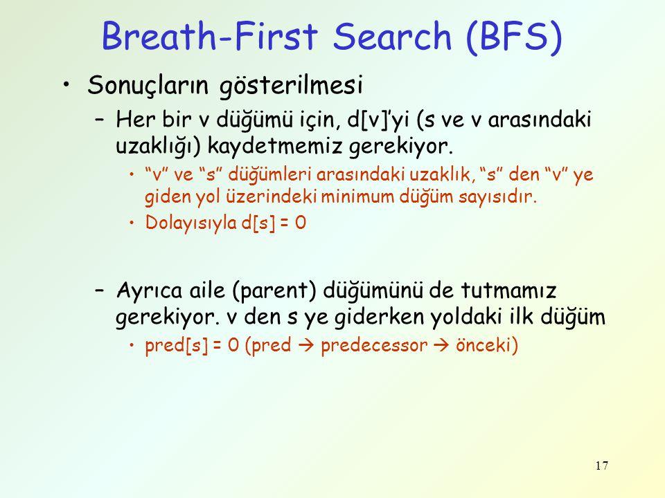 """Breath-First Search (BFS) Sonuçların gösterilmesi –Her bir v düğümü için, d[v]'yi (s ve v arasındaki uzaklığı) kaydetmemiz gerekiyor. """"v"""" ve """"s"""" düğüm"""