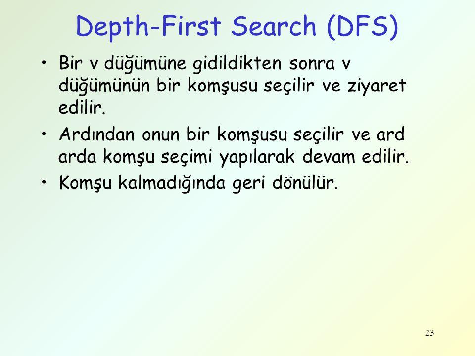 Depth-First Search (DFS) Bir v düğümüne gidildikten sonra v düğümünün bir komşusu seçilir ve ziyaret edilir. Ardından onun bir komşusu seçilir ve ard