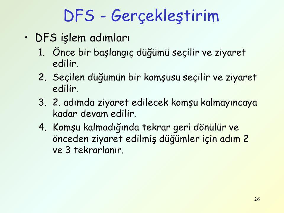 DFS - Gerçekleştirim DFS işlem adımları 1.Önce bir başlangıç düğümü seçilir ve ziyaret edilir. 2.Seçilen düğümün bir komşusu seçilir ve ziyaret edilir